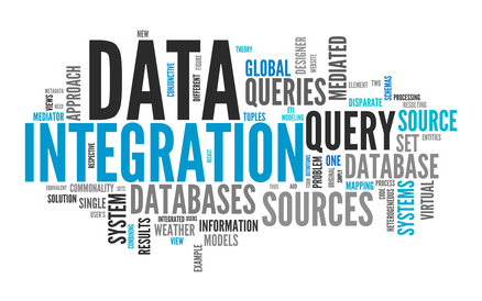 Word Cloud with Data Integration wording